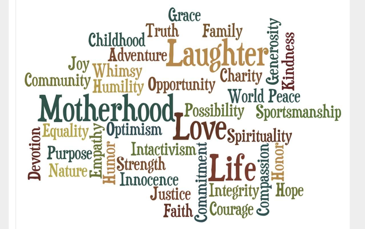 Bloor Lansdowne Christian Fellowship Bulletin Motherhood Wordle