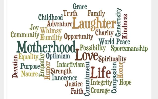 Bloor Lansdowne Christian Fellowship Bulletin Motherhood Wordle