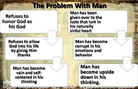 Problem with man