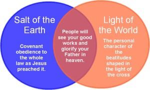 be-salt-and-light