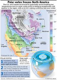 BLCF: Polar Vortex
