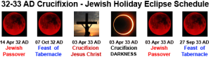 BLCF: Crucifixion-And-Blood-Red-Moons