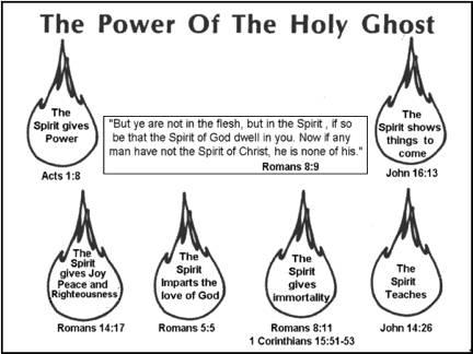 BLCF: Power Of The Spirit