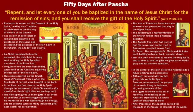BLCF: Feast-of-Holy-Pentecost-Fifty-Days-After-Pascha