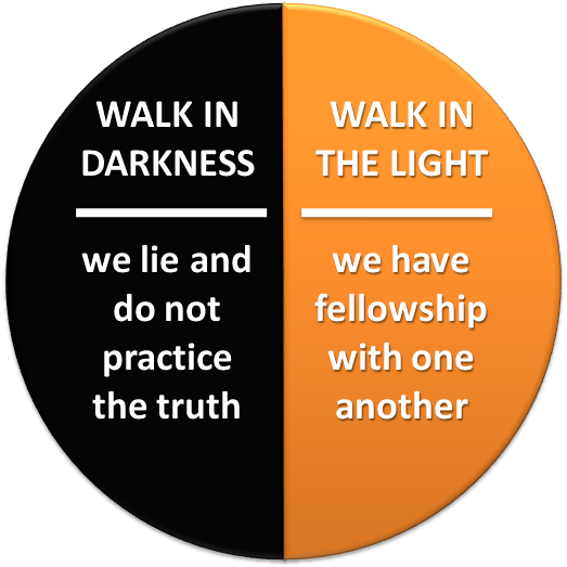 BLCF: walking_in_light_vs_darkness