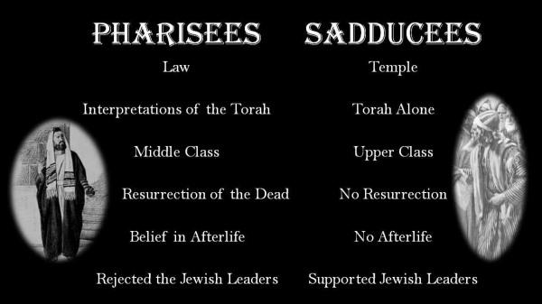 BLCF: Sadducees_vs_Pharisees