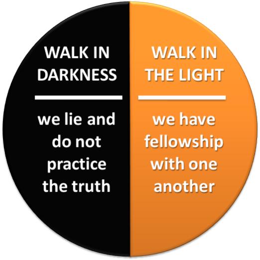 BLCF: darkness_vs_light
