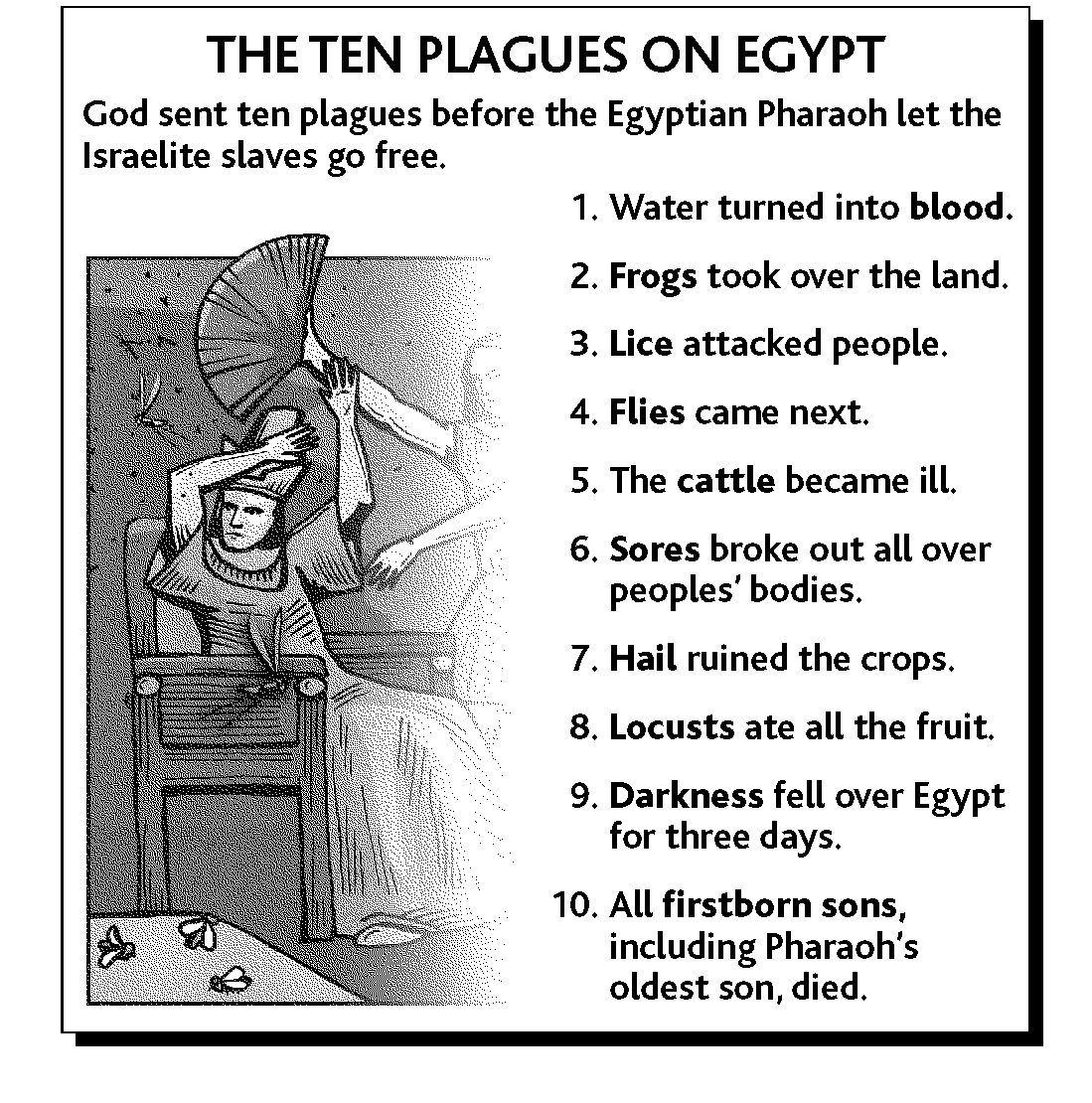 The Exodus: The Ten Plagues of Egypt