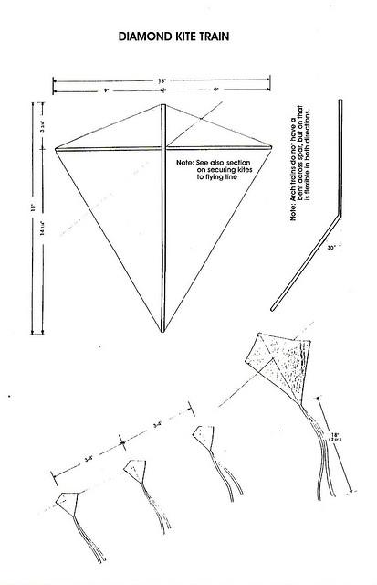 BLCF: diamond_kite