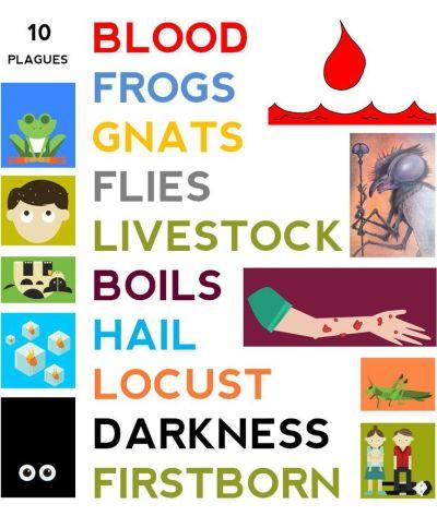 BLCF: 10_plagues