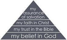 BLCF: assurance_of_salvation