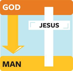 BLCF: God-Jesus_Man