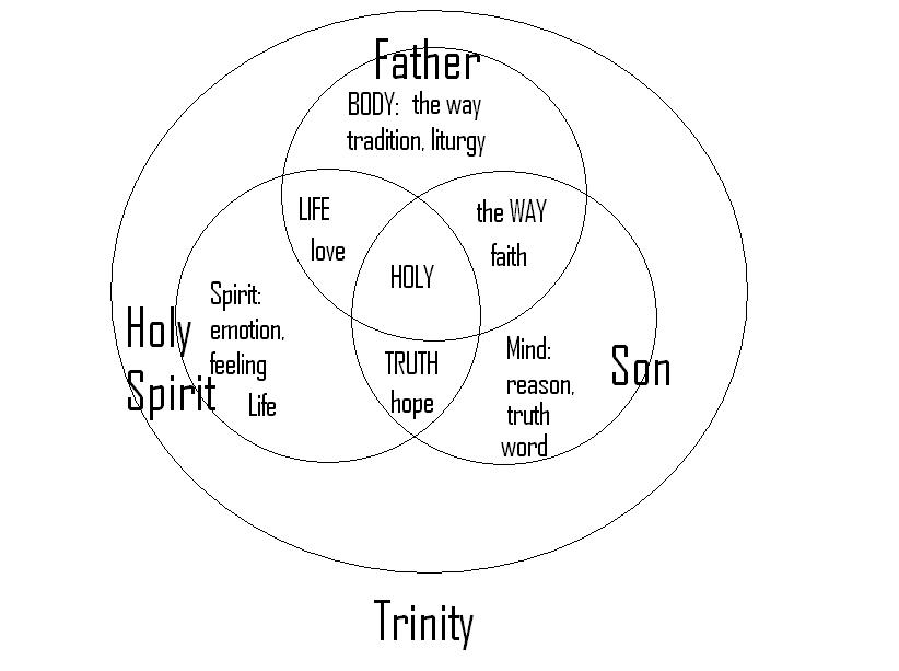 BLCF: Trinity_3