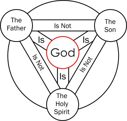BLCF: Trinity_Graphic