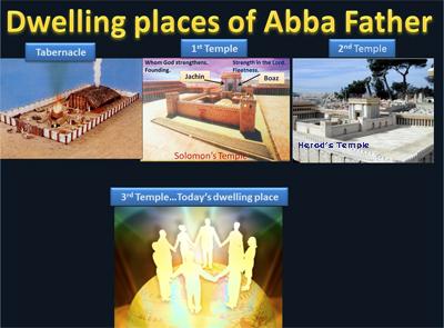 BLCF: Dwelling_Places_of_God