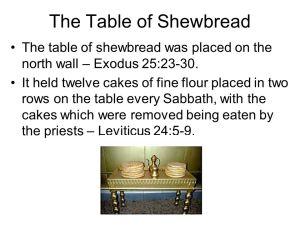 BLCF: table-of-the-shewbread
