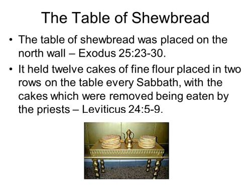 BLCF: table-of-the-shewbread